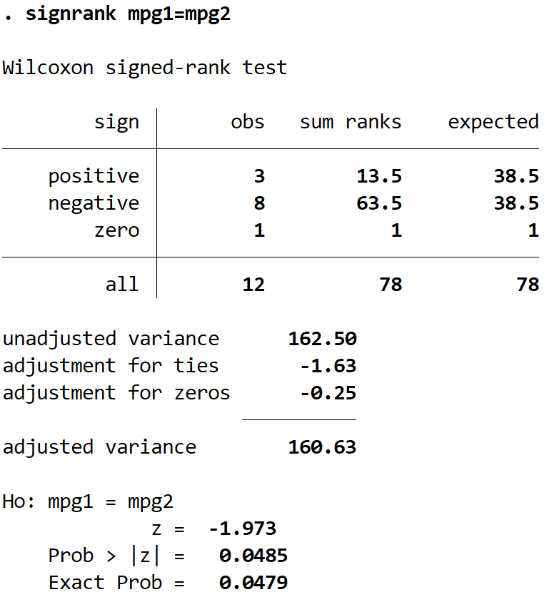 Wilcoxon Signed Rank Test output in Stata