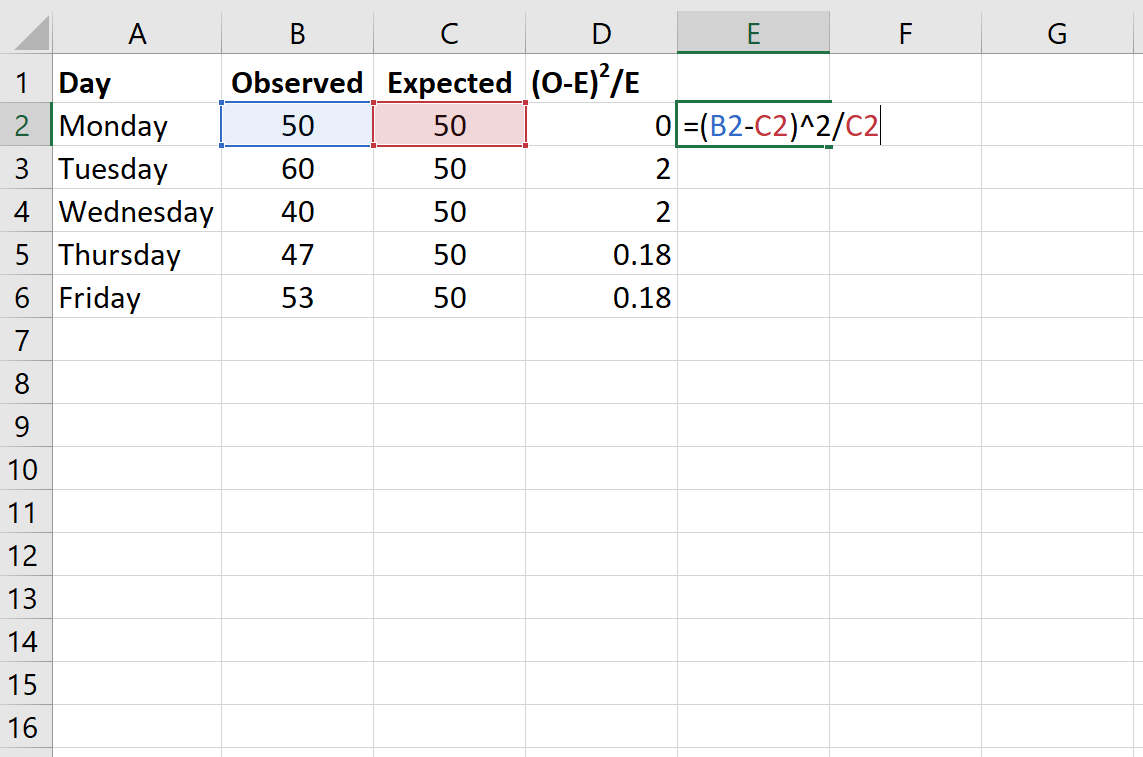 Goodness of Fit test in Excel