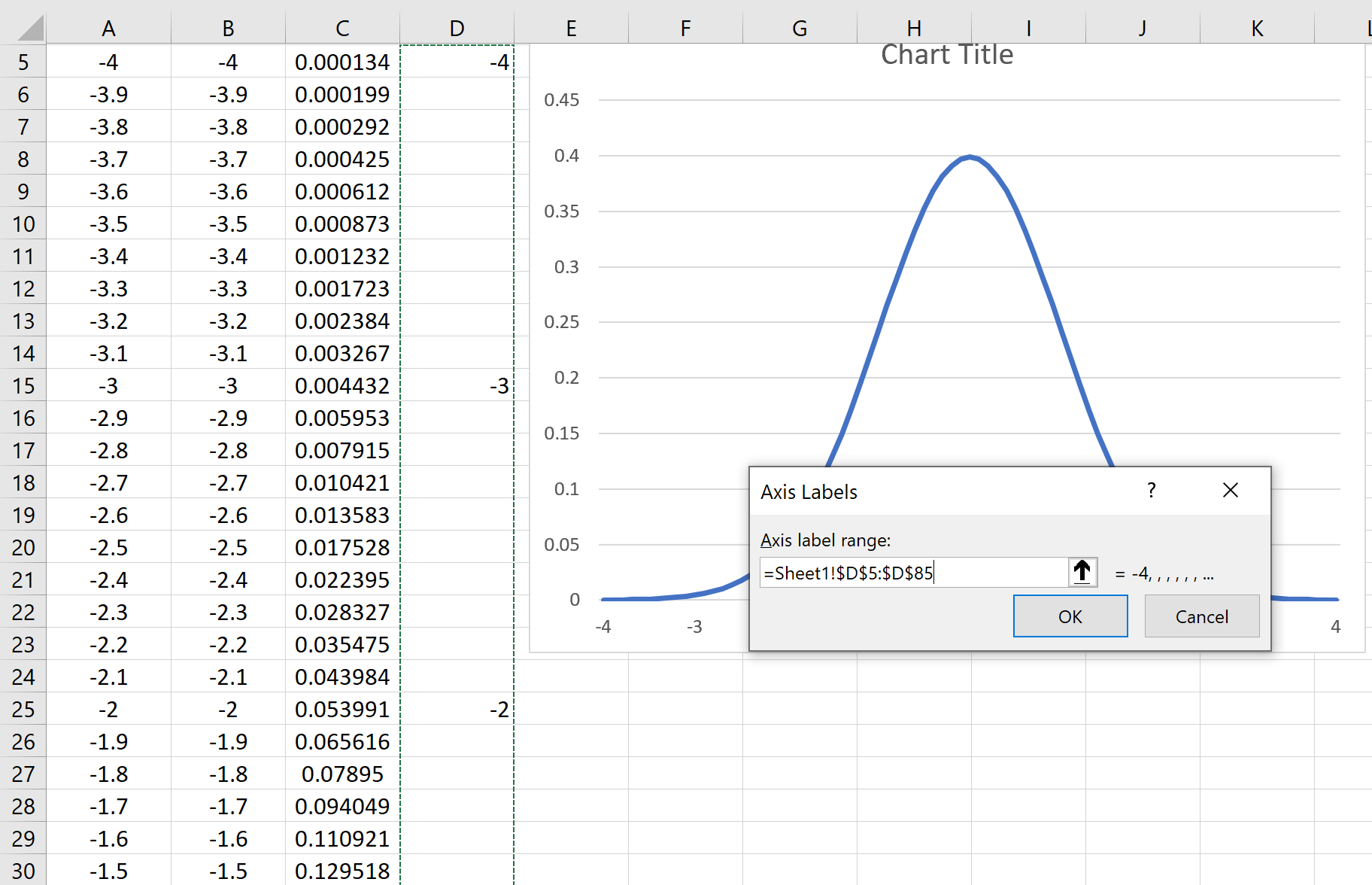 bell curve with x-axis labels in Excel