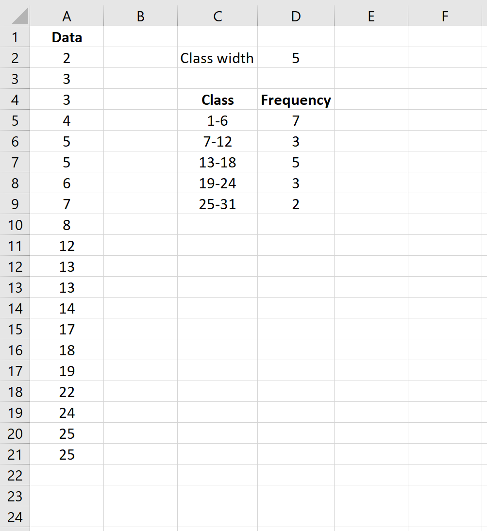 Class width calculation in Excel