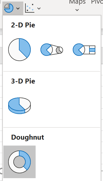 Doughnut chart option in Excel