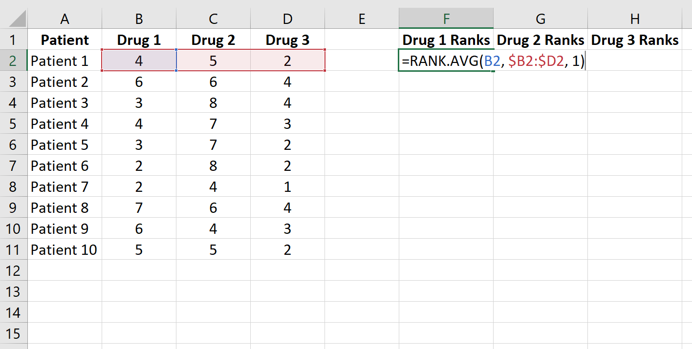 Average rank in Excel