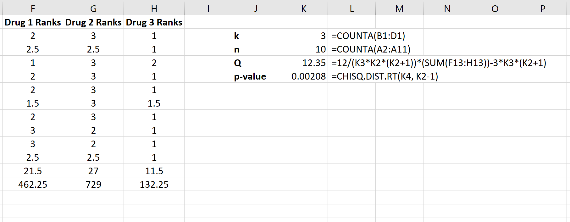 Friedman test calculation in Excel