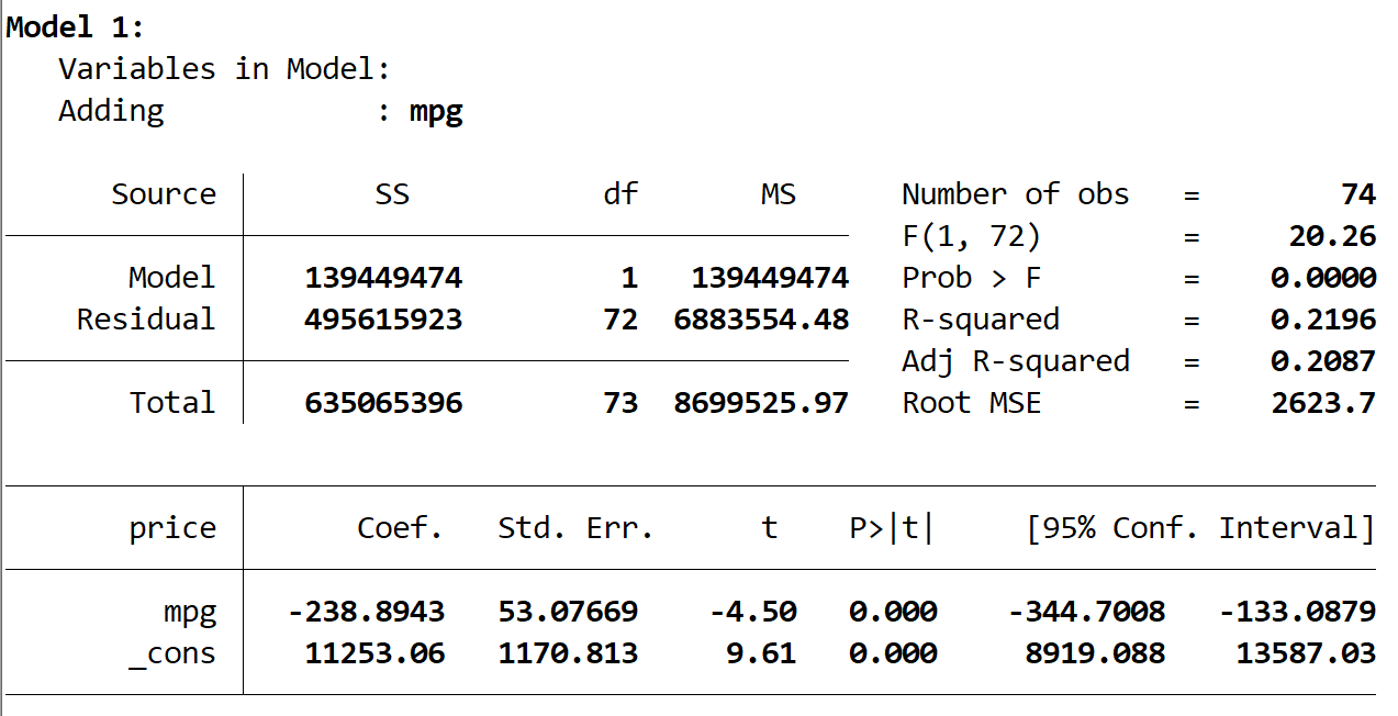 Hierarchical regression output in Stata