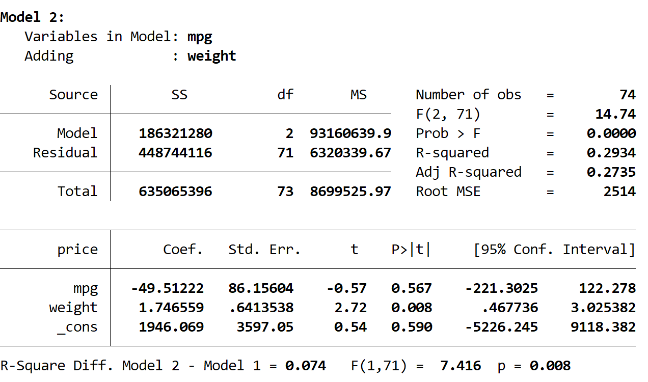 Hierarchical regression output of second model in Stata