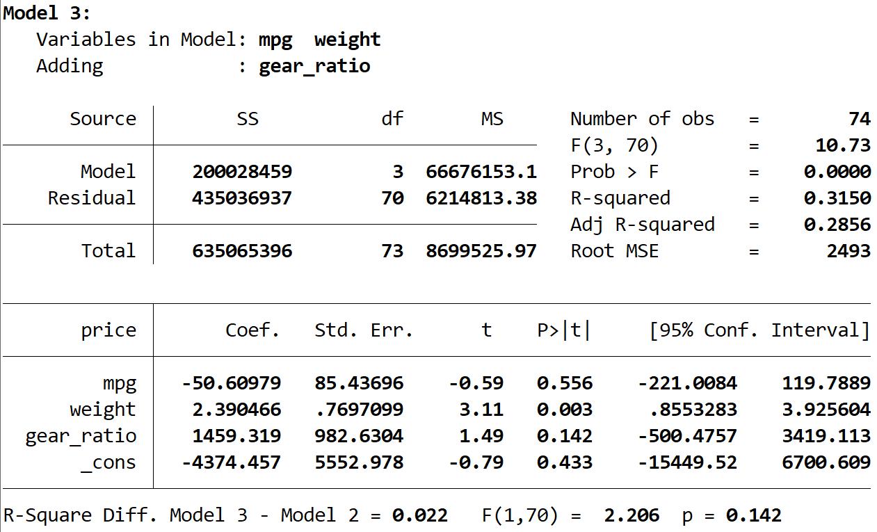 Hierarchical regression in Stata interpretation