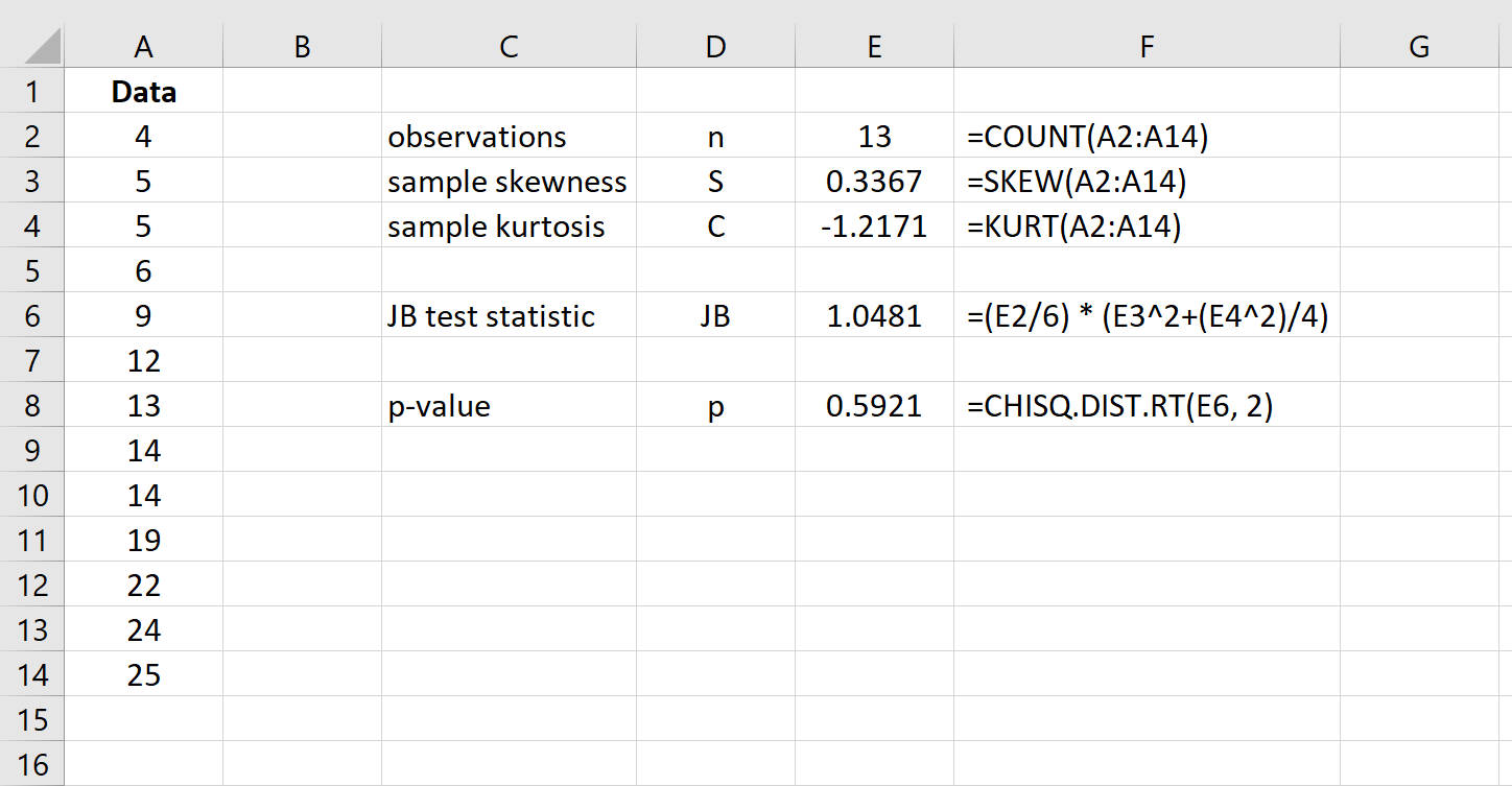 Jarque Bera Test in Excel example