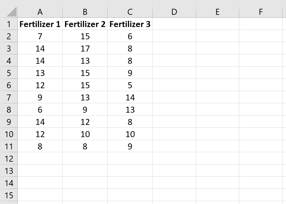 Raw data in three columns in Excel