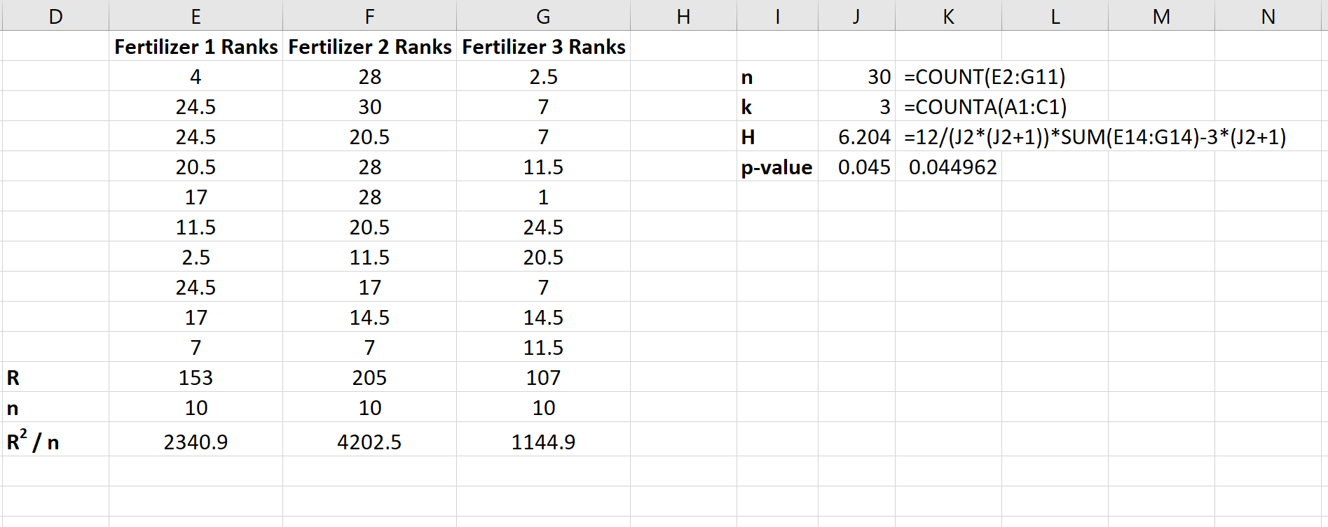 Kruskal Wallis test calculation in Excel