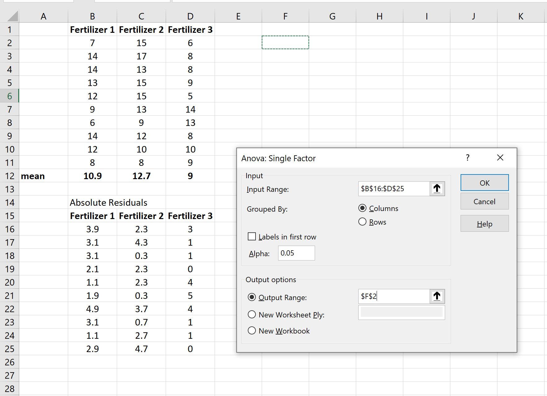 Levene's Test in Excel