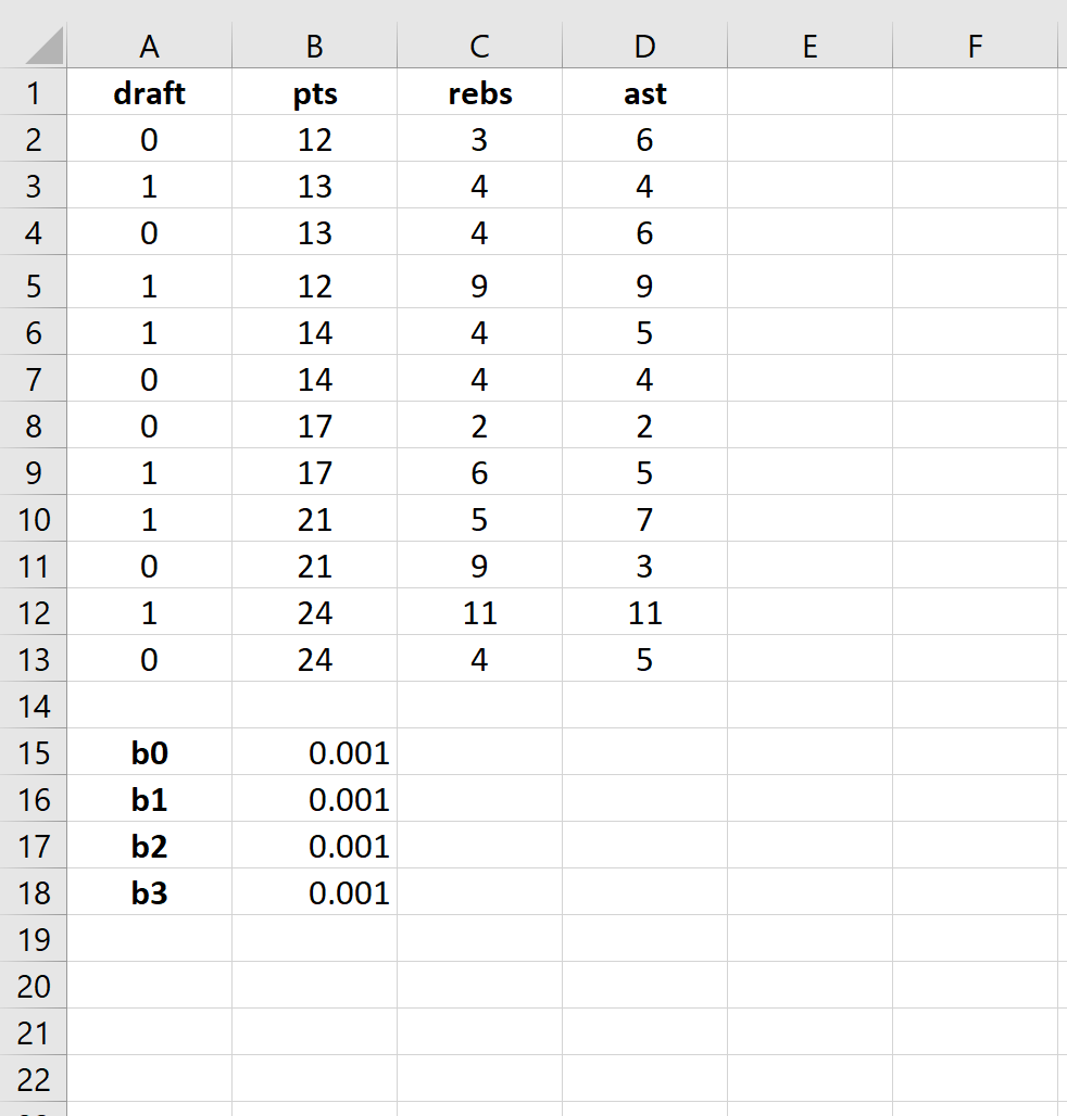Logistic regression in Excel