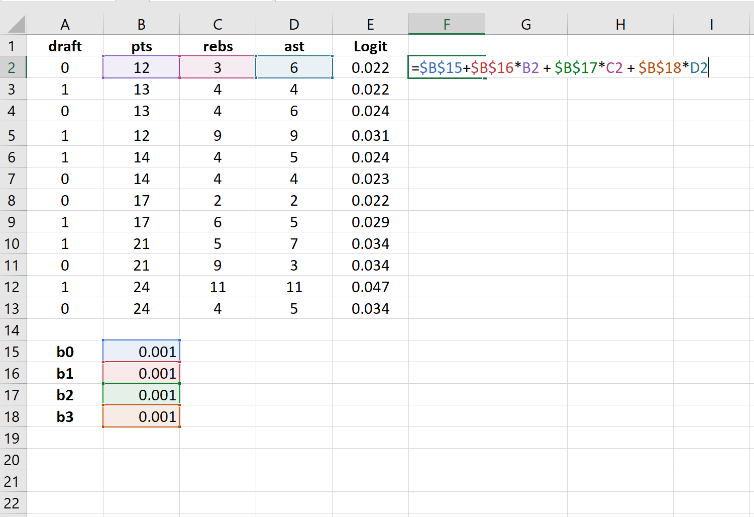 Logistic regression equation in Excel