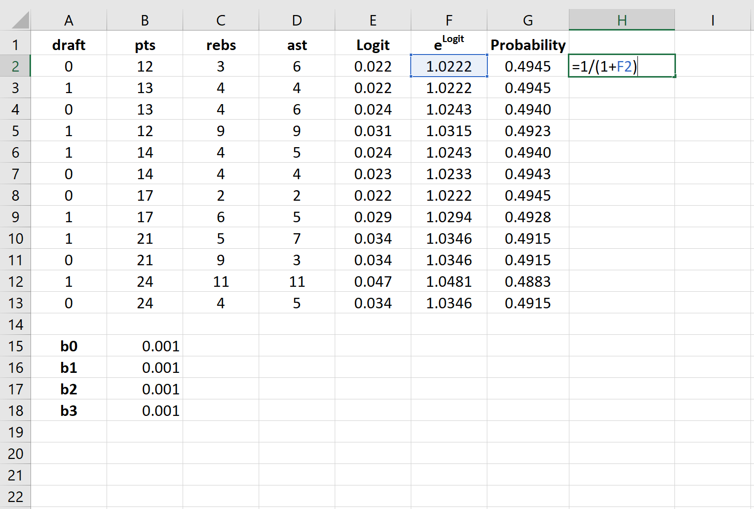 Probability in Excel for Logistic regression