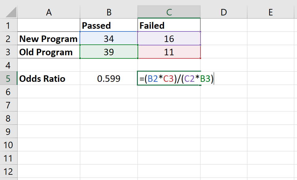 Odds ratio calculation in Excel