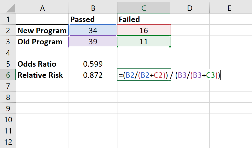 Relative risk calculation in Excel