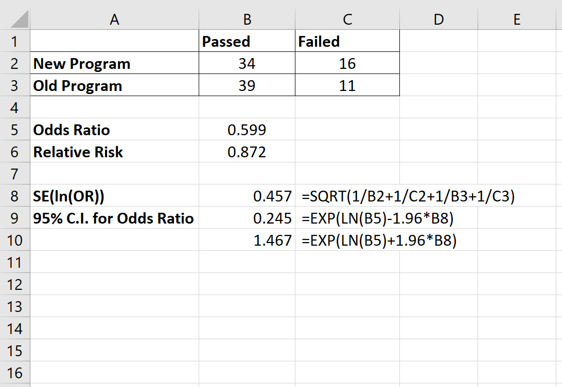 Odds ratio confidence interval in Excel