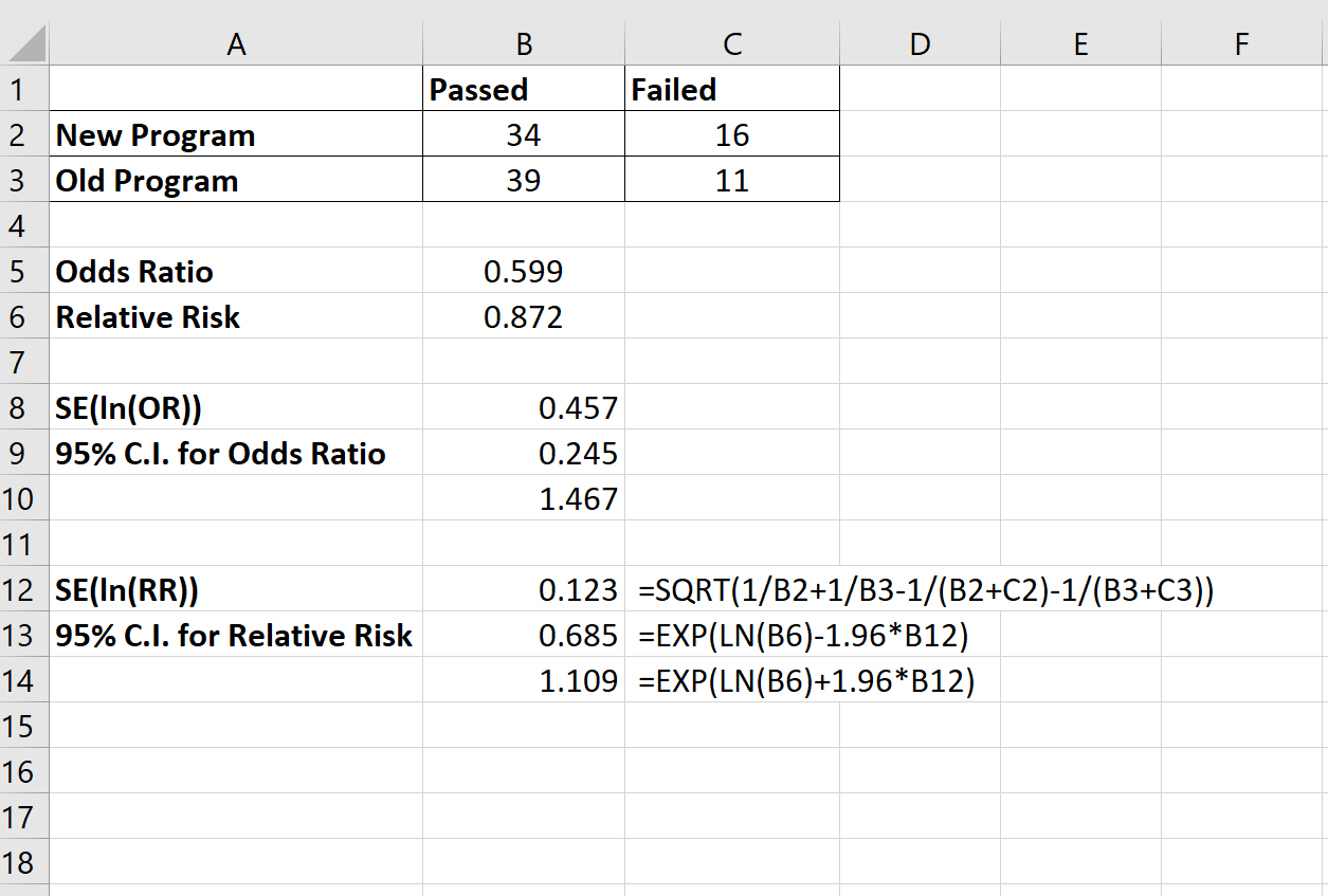 Relative risk confidence interval in Excel