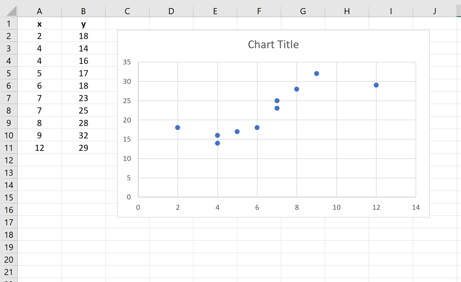 Cubic relationship in scatterplot in Excel example