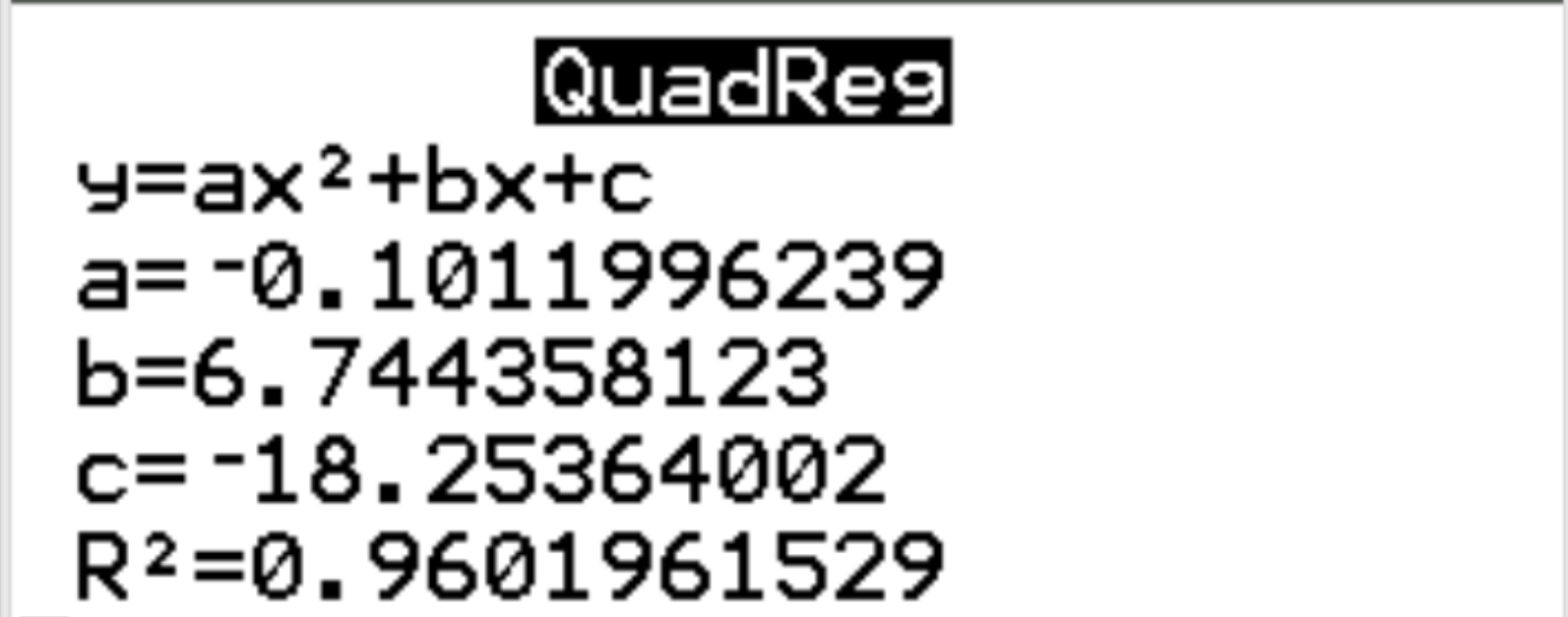Quadratic regression output on a TI-84 calculator