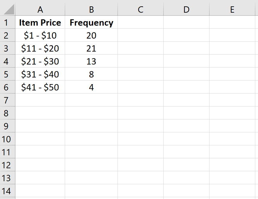 Frequency table in Excel