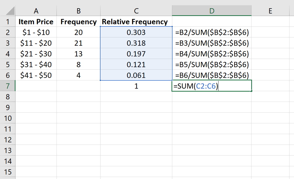 Relative frequency calculation in Excel