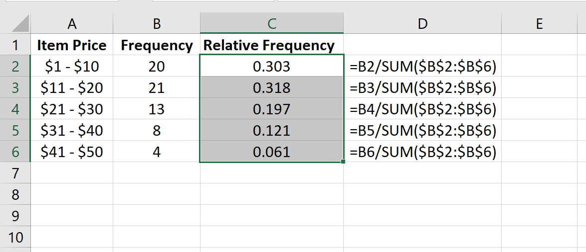 Relative frequency histogram in Excel