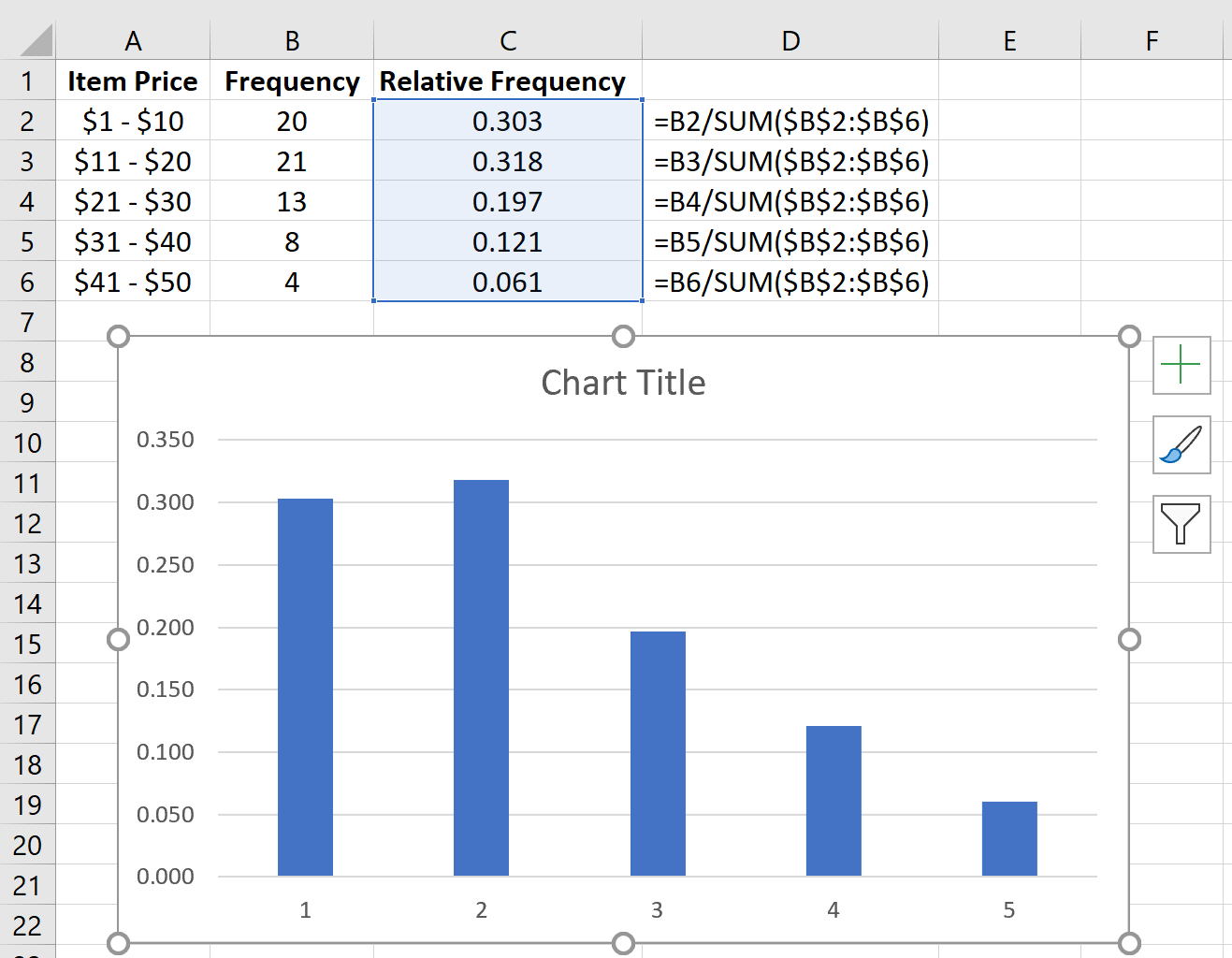Relative frequencies in Excel