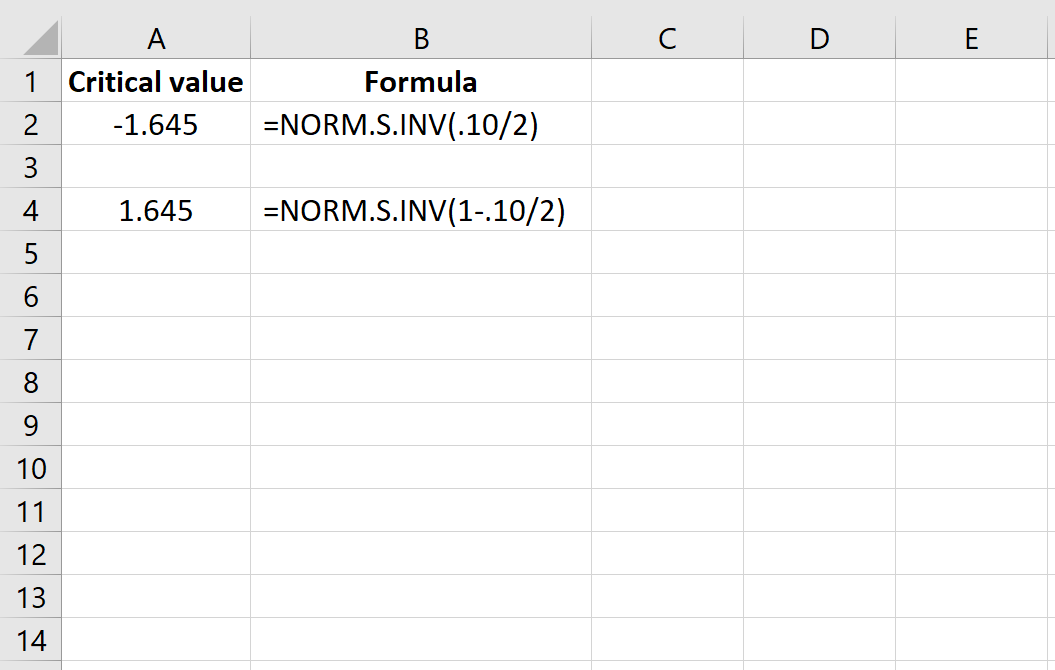 Z critical value calculation for two-sided test in Excel