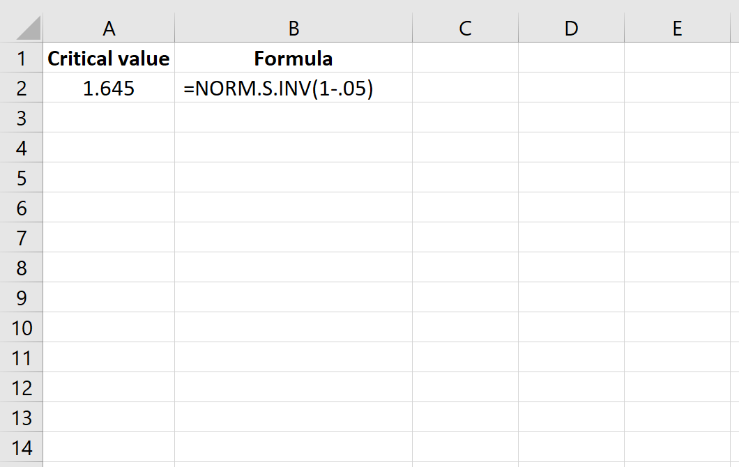 Z critical value calculation for right-sided test in Excel
