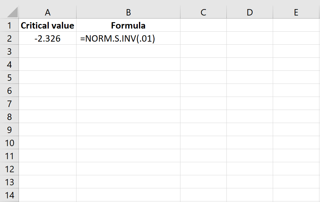 Z critical value for left-tailed test in Excel