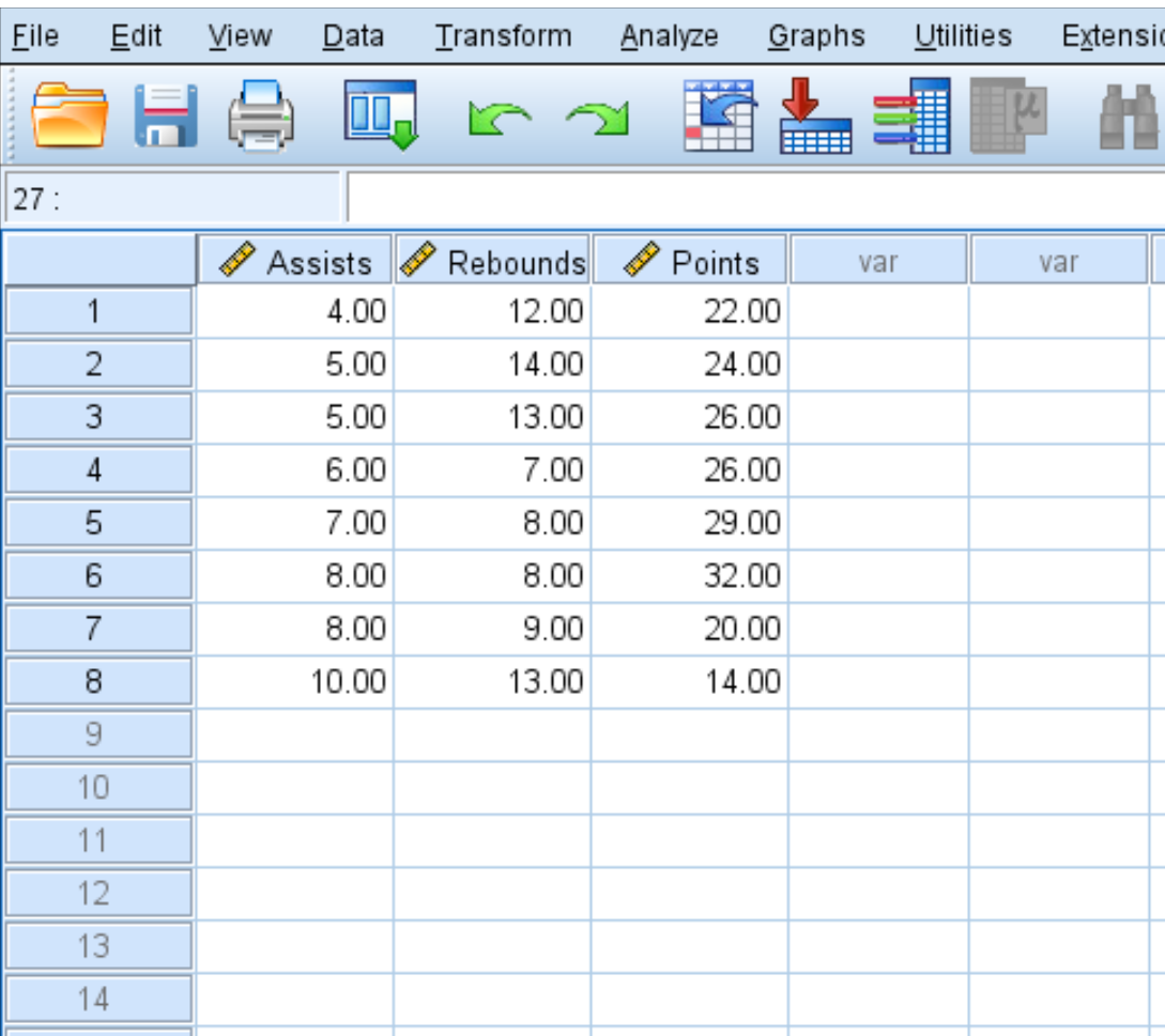 Raw data in SPSS