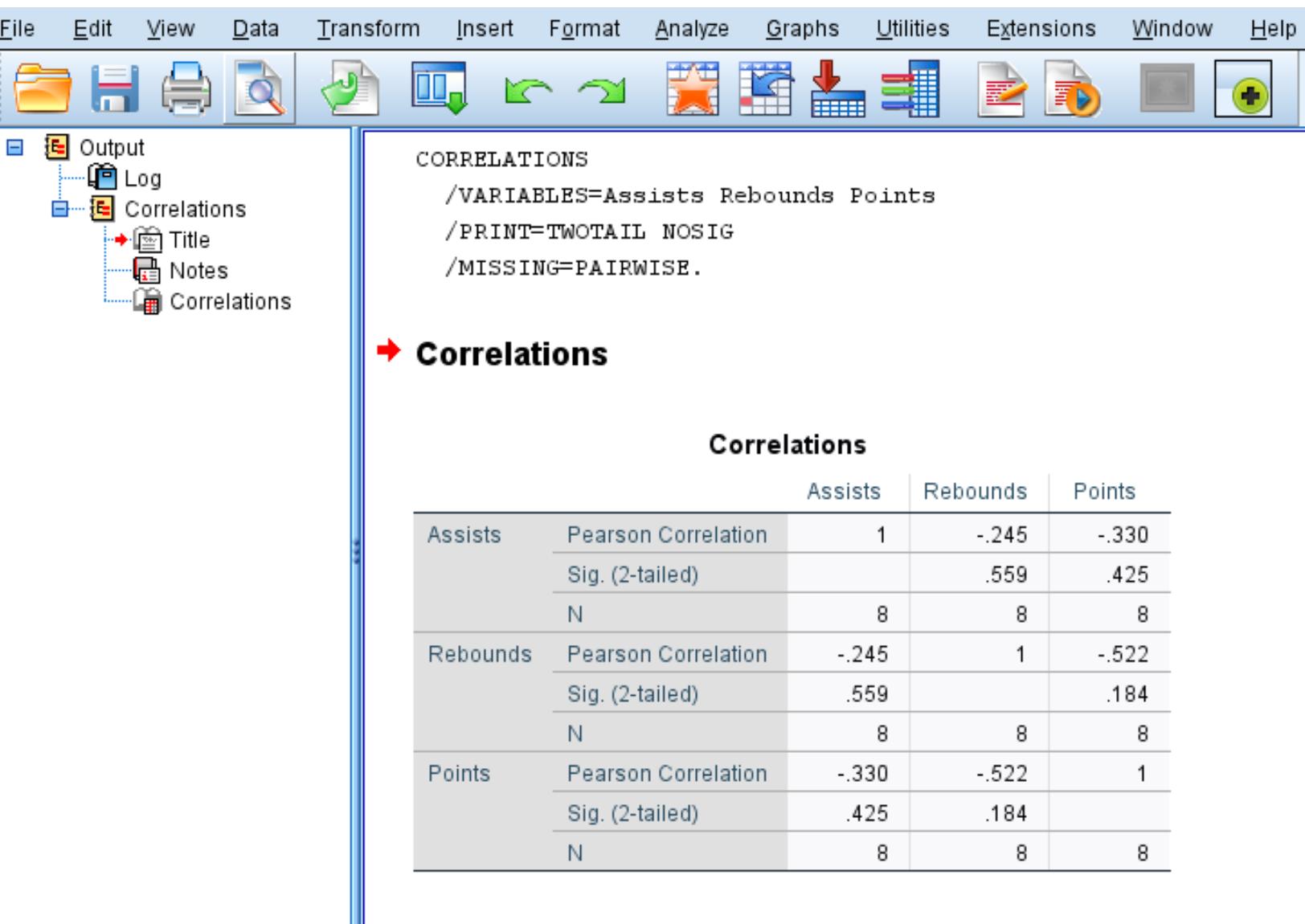 Correlation matrix in SPSS