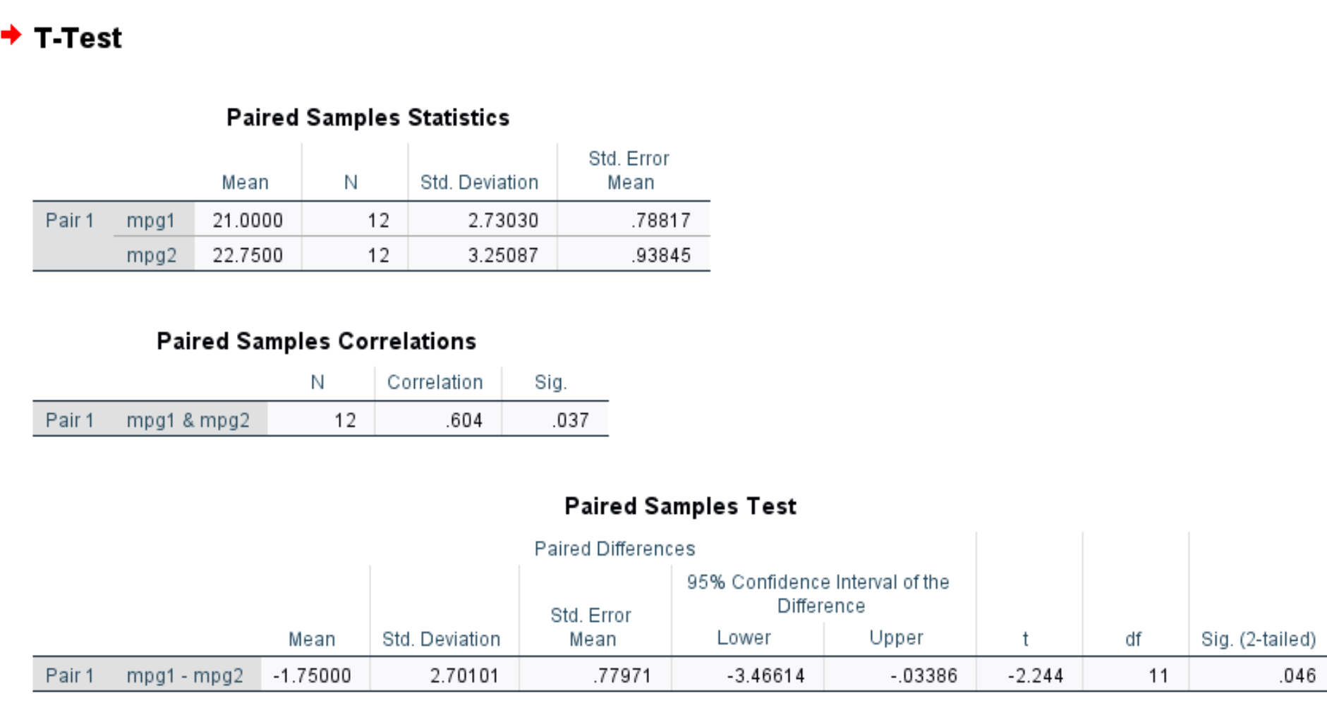 Output of paired samples t-test in SPSS