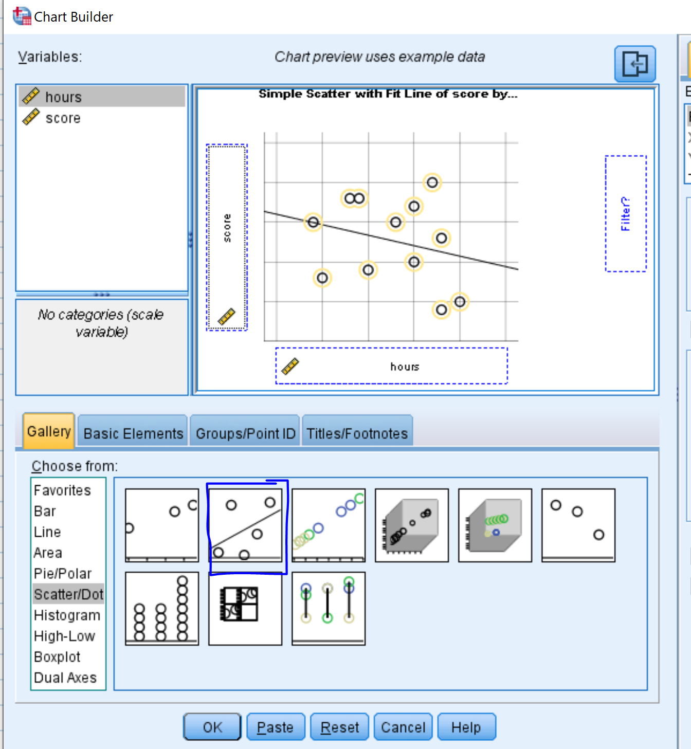 Scatterplot with regression line in SPSS