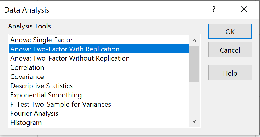 Excel Anova Two Factor with replication