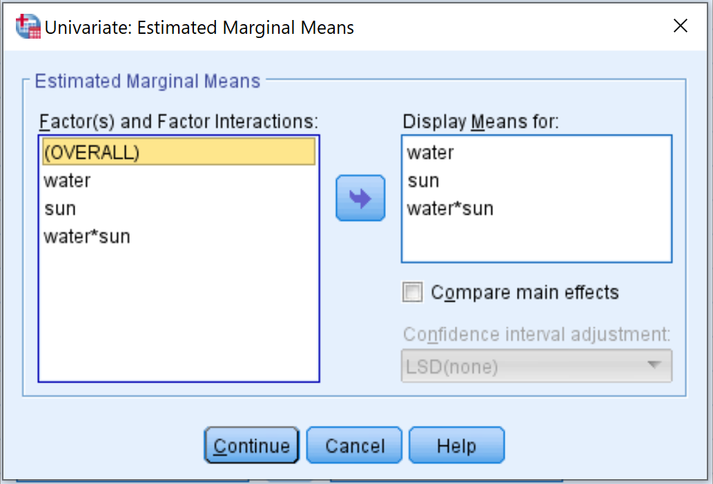 Estimated marginal means in SPSS