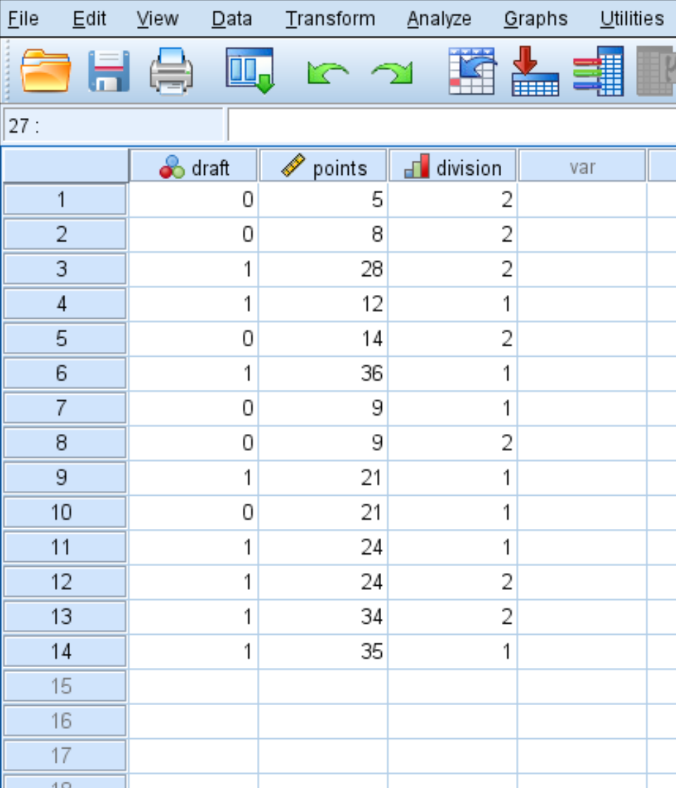 How to Perform Logistic Regression in SPSS - Statology