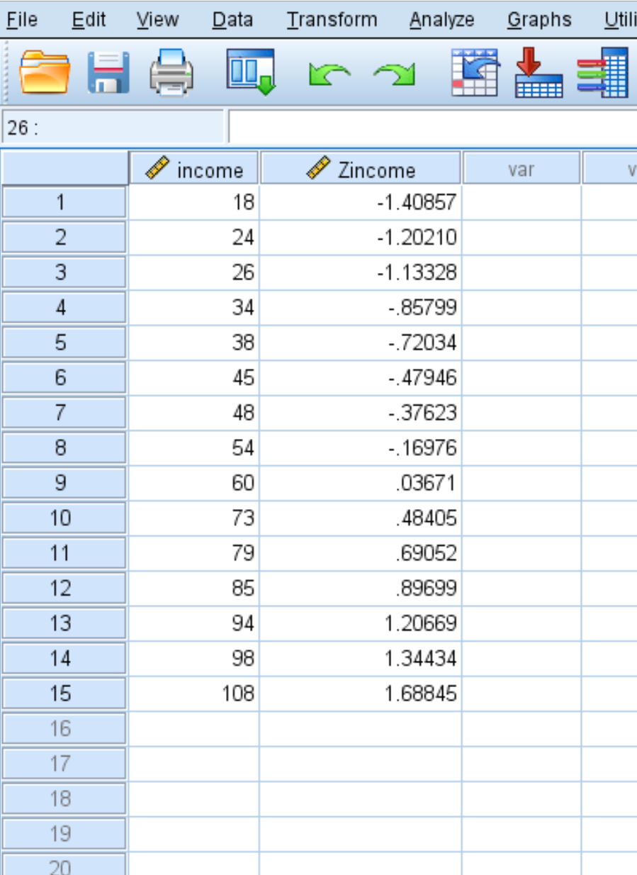 Z-scores in SPSS