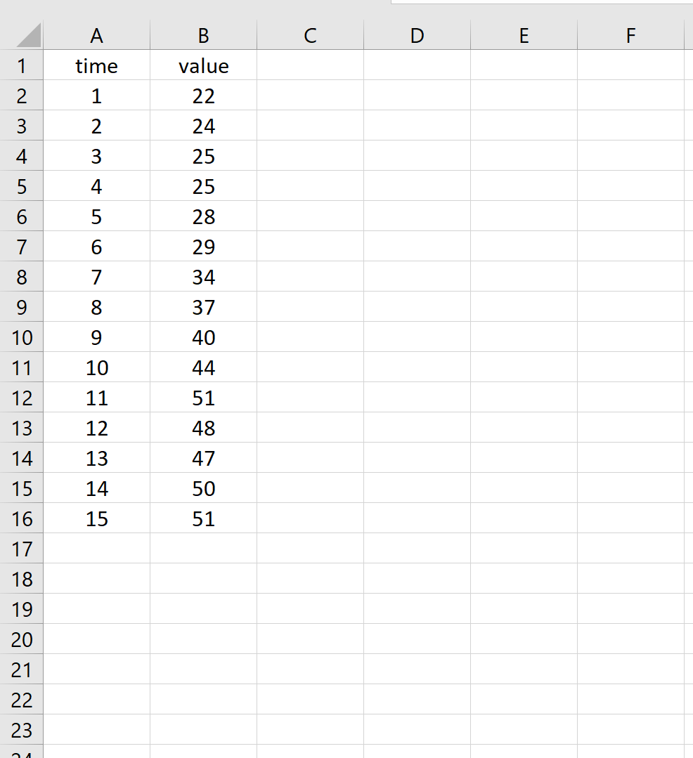 Time series example in Excel