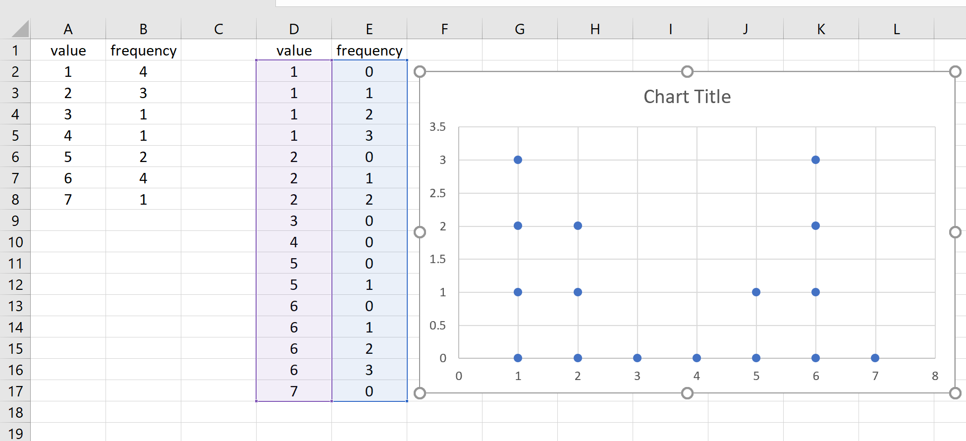 Dot plot in Excel