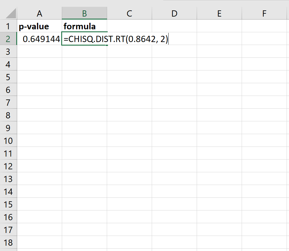 P-value for Chi-Square score in Excel