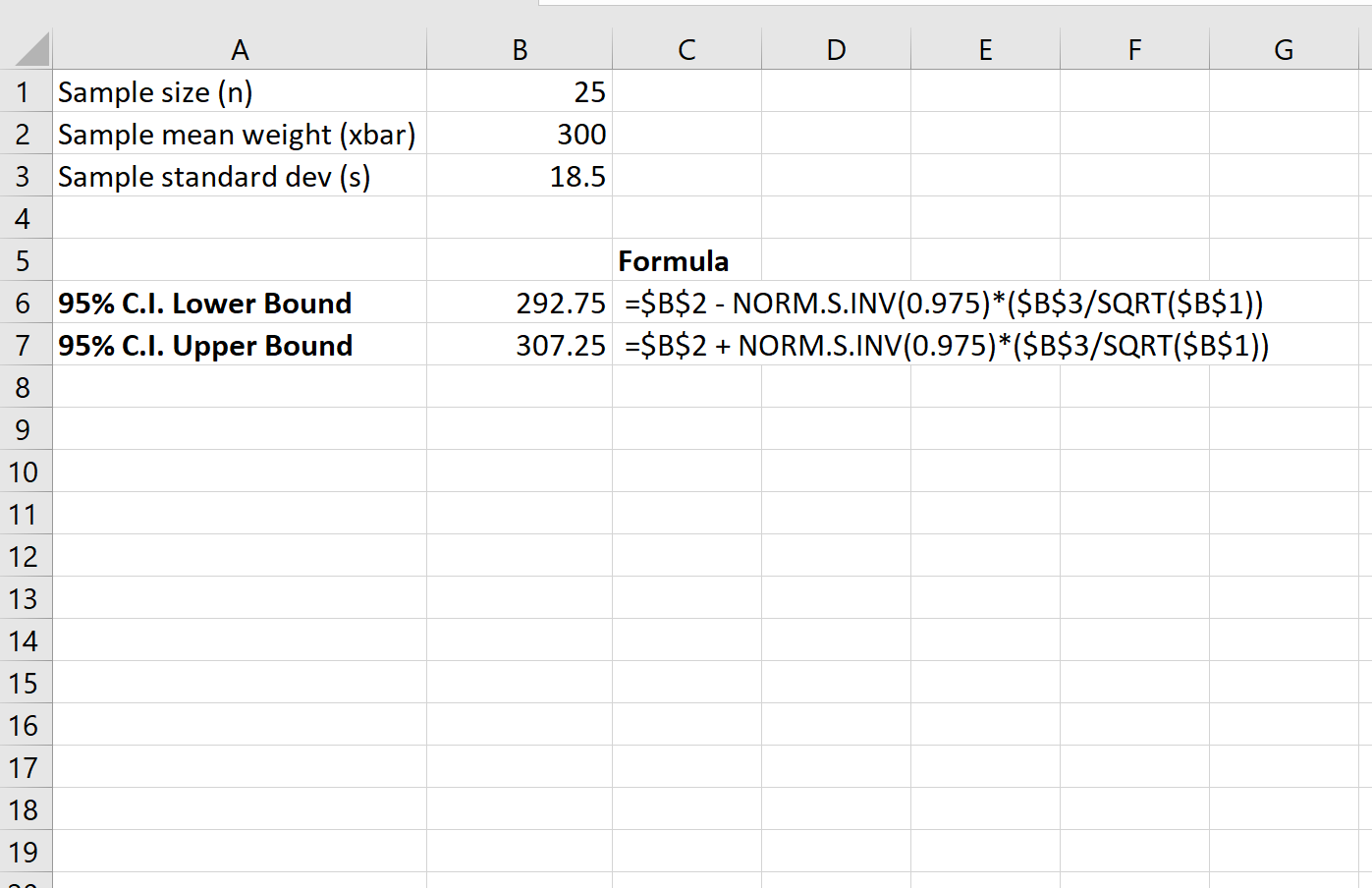 Confidence interval for a mean in Excel