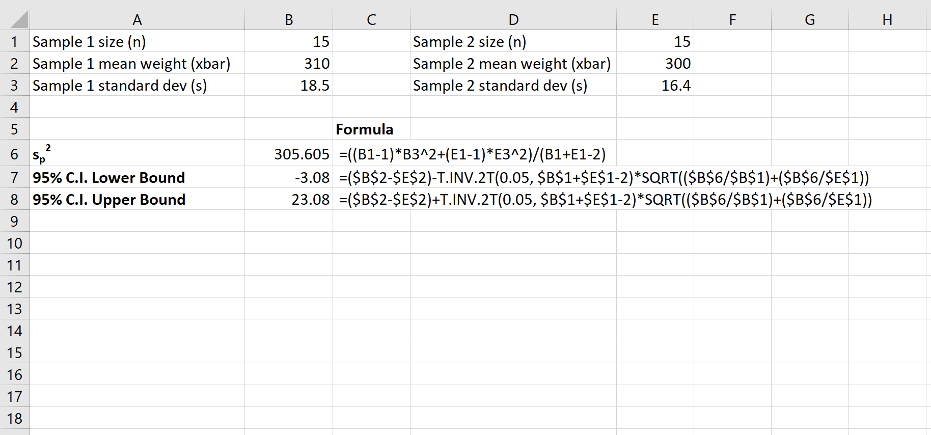 Confidence interval for difference of means in Excel
