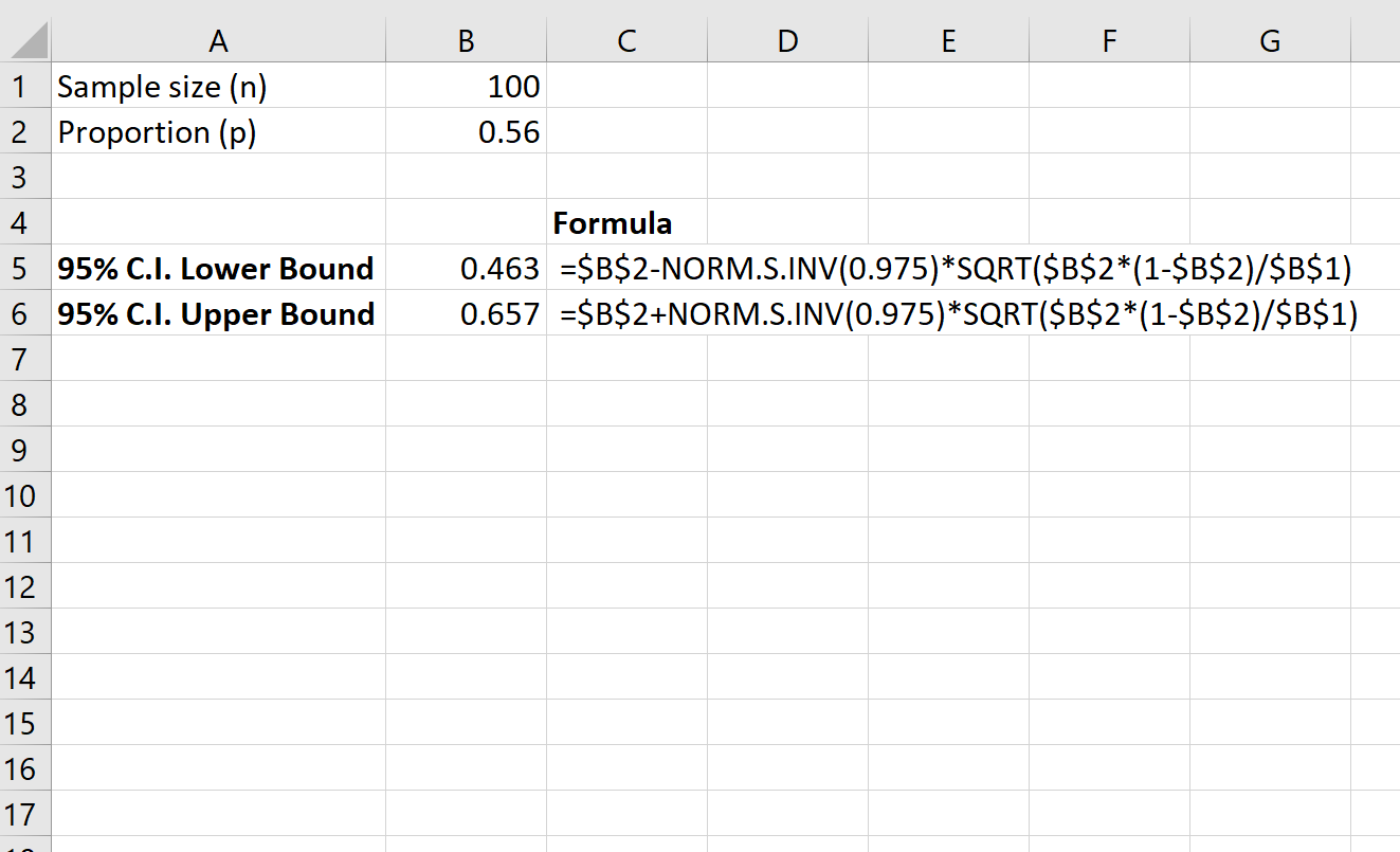 Confidence interval for a proportion in Excel