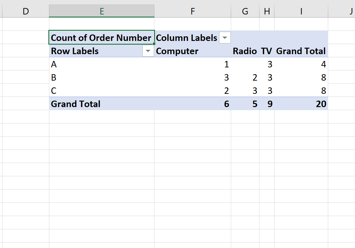 Contingency table in Excel
