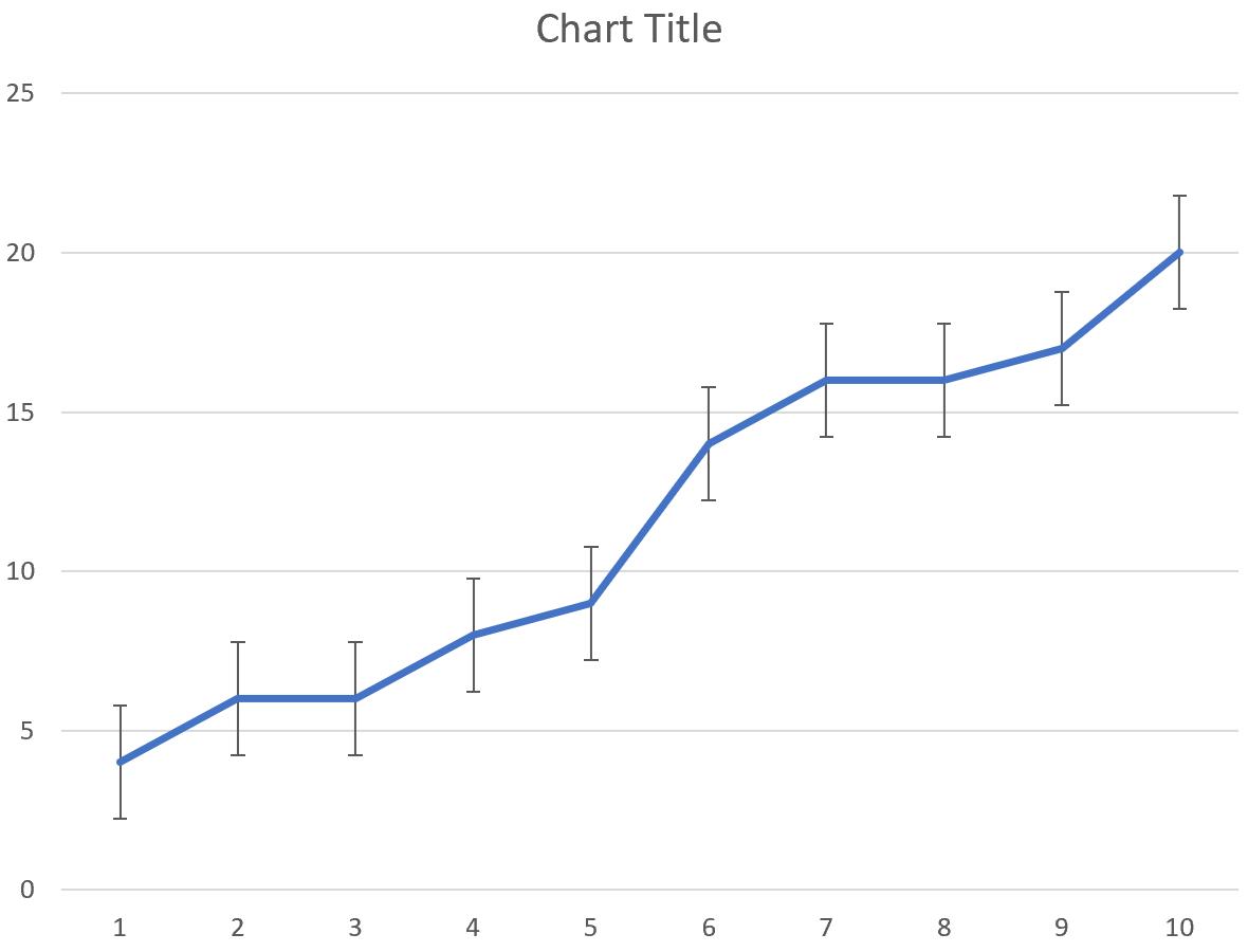 Error bars in Excel