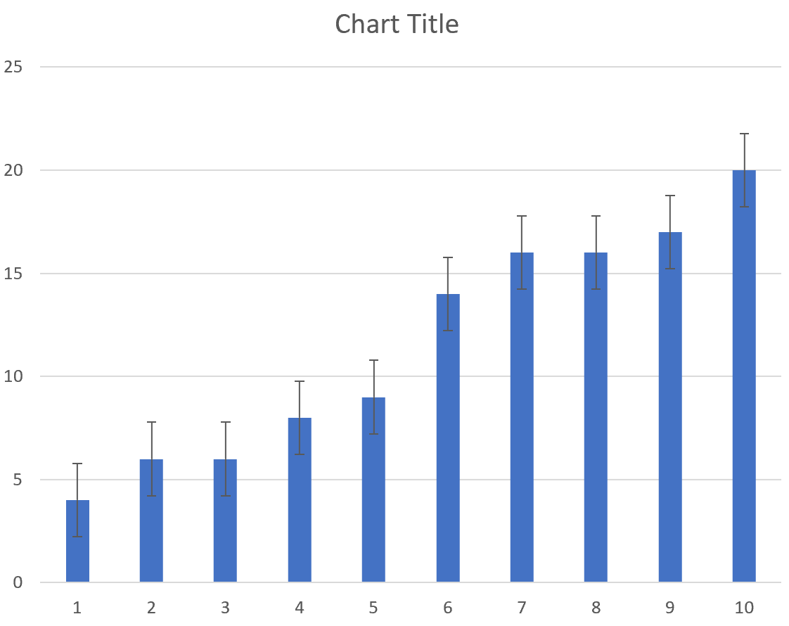 Error bars in bar chart in Excel