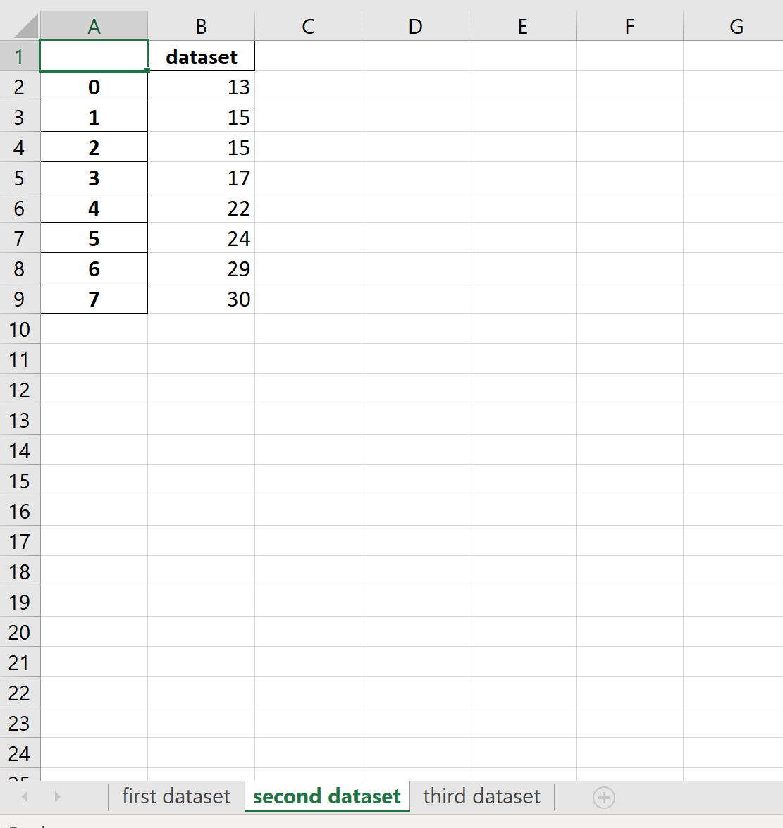Pandas export to multiple Excel sheets