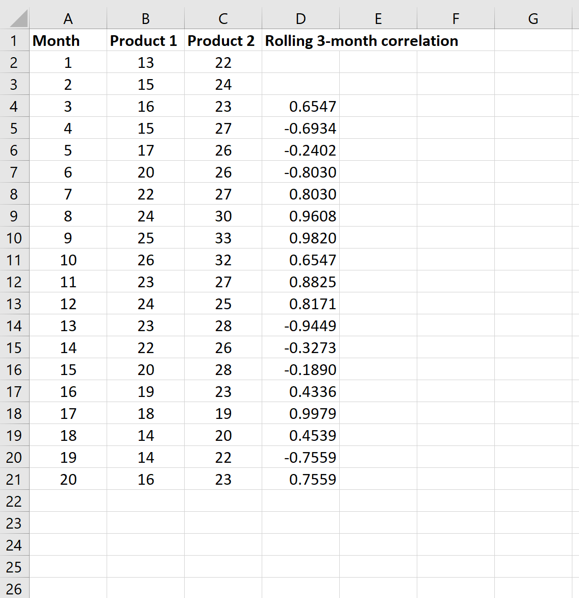 Rolling correlation in Excel
