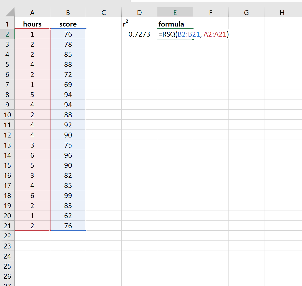 R-squared calculation in Excel